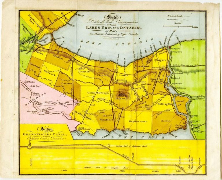 Sketch Between Lake Erie and Lake Ontario. Robert Fleming GOURLAY.