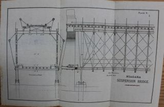 "6 folding plates from ""Report On The Renewal Of Niagara Suspension Bridge ...1880"""